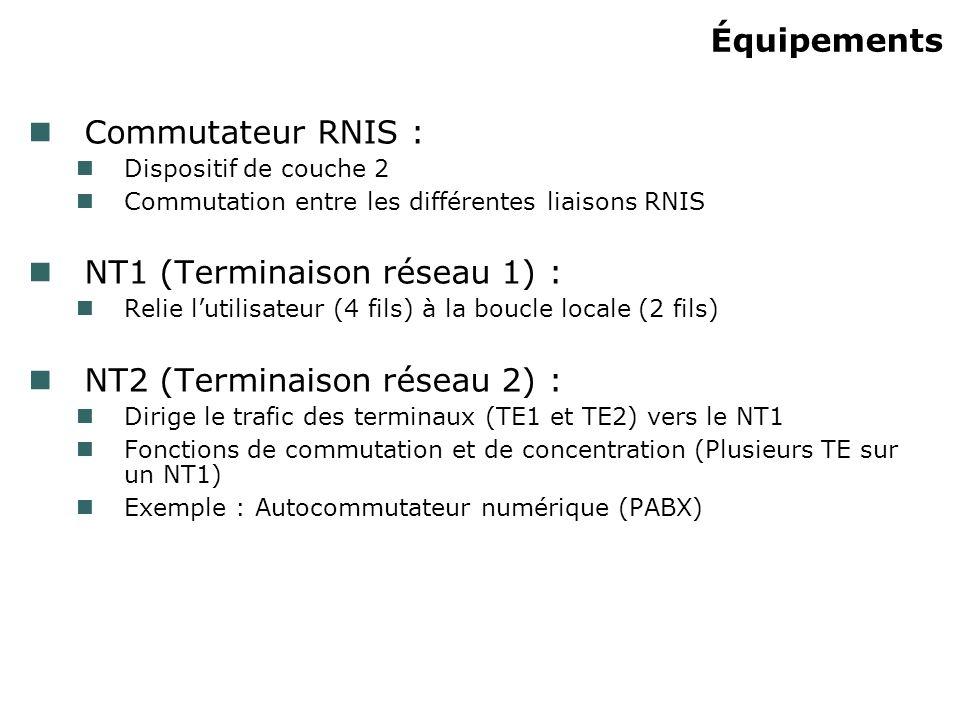NT1 (Terminaison réseau 1) :
