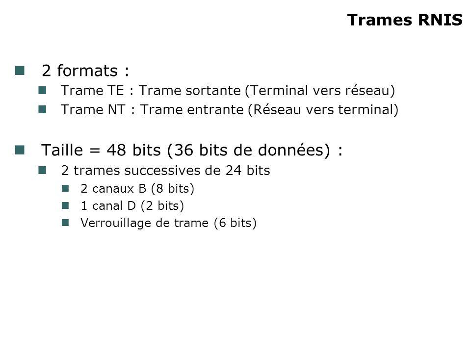 Taille = 48 bits (36 bits de données) :