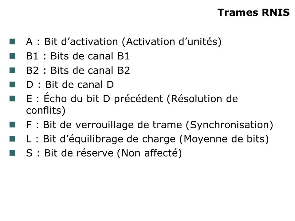 Trames RNIS A : Bit d'activation (Activation d'unités) B1 : Bits de canal B1. B2 : Bits de canal B2.
