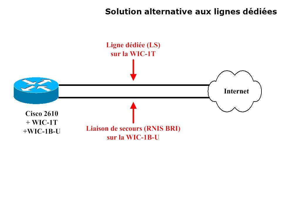 Solution alternative aux lignes dédiées