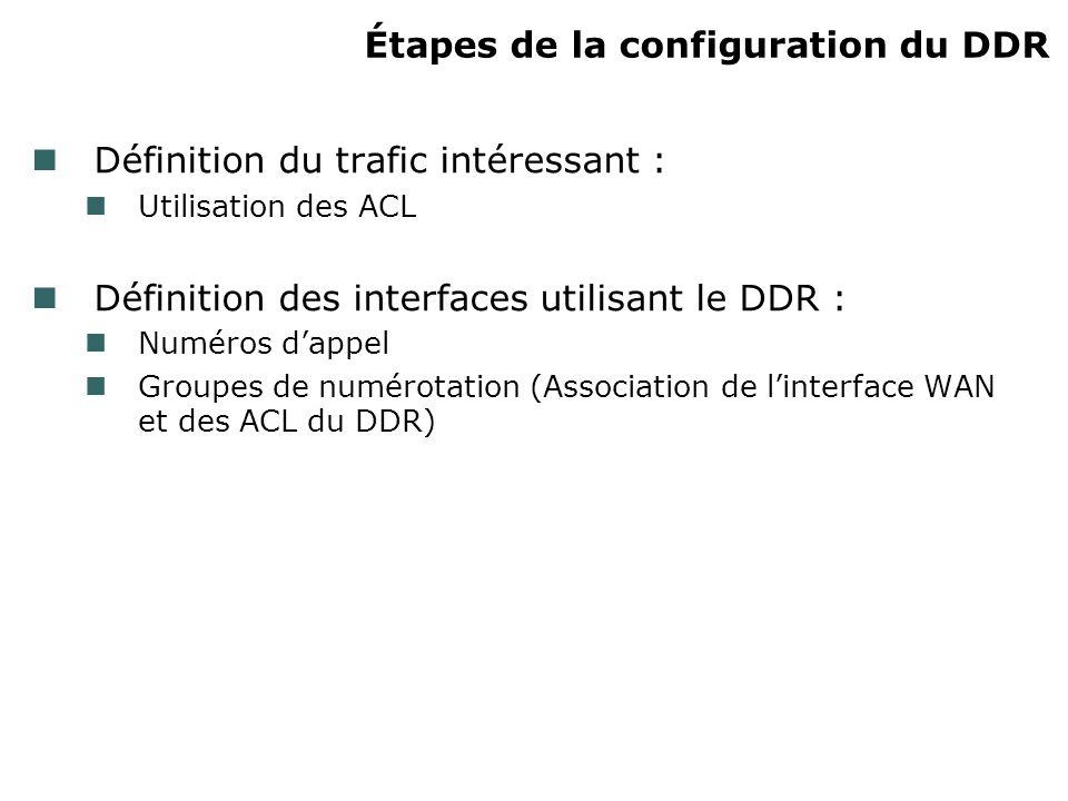 Étapes de la configuration du DDR