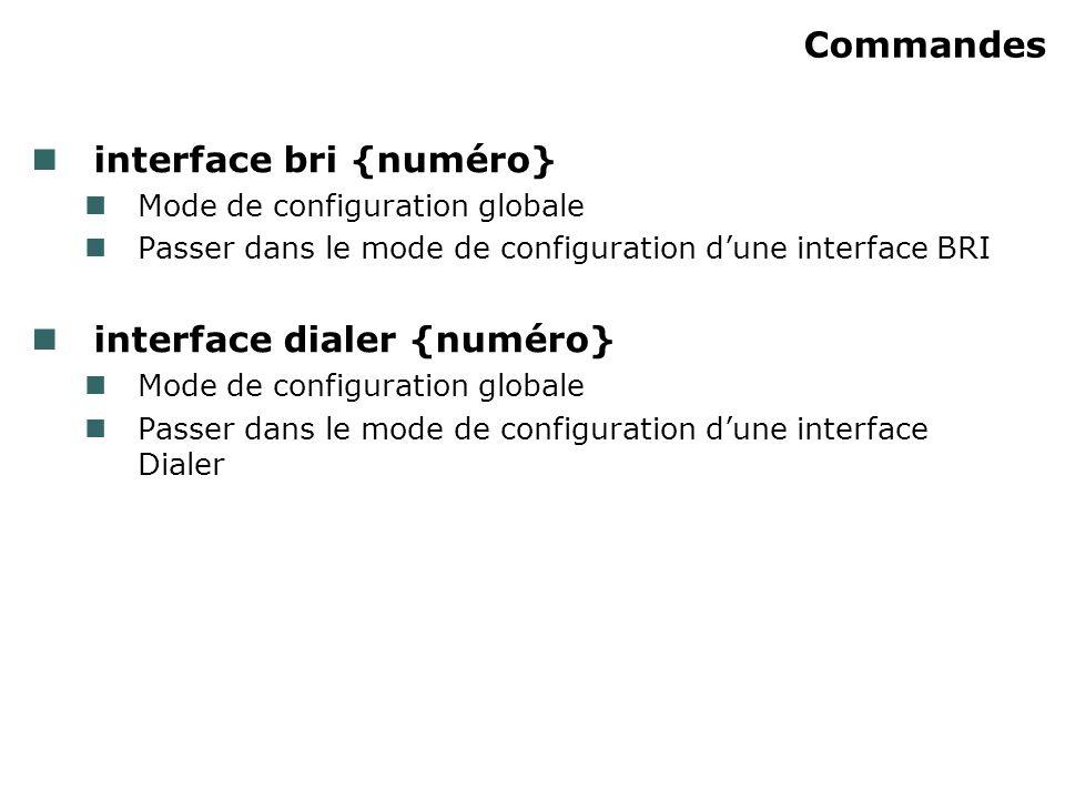 interface bri {numéro}