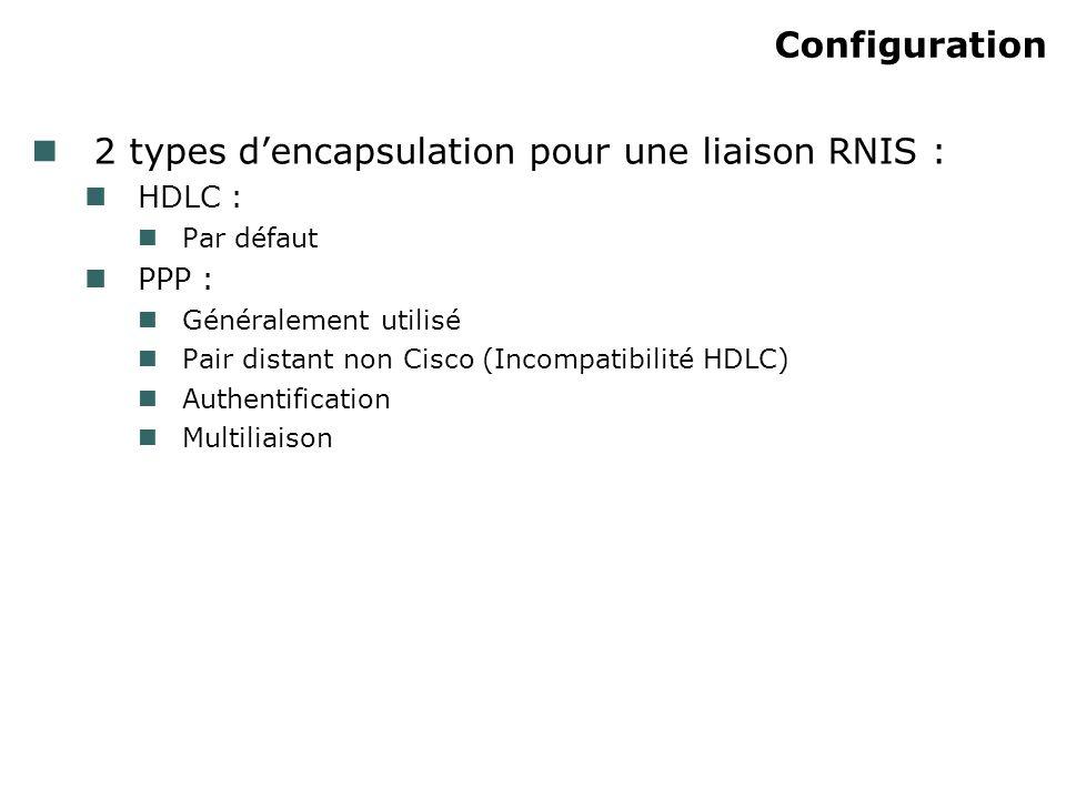 2 types d'encapsulation pour une liaison RNIS :