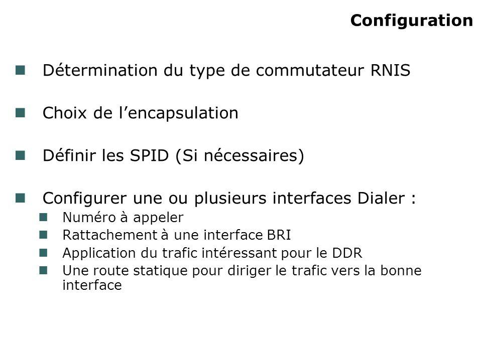 Détermination du type de commutateur RNIS Choix de l'encapsulation