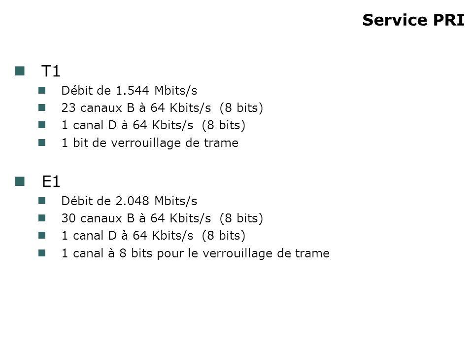 Service PRI T1 E1 Débit de 1.544 Mbits/s