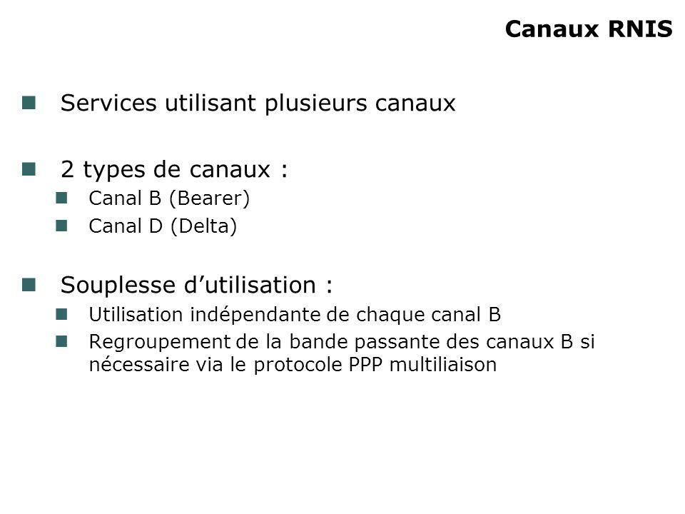 Services utilisant plusieurs canaux 2 types de canaux :