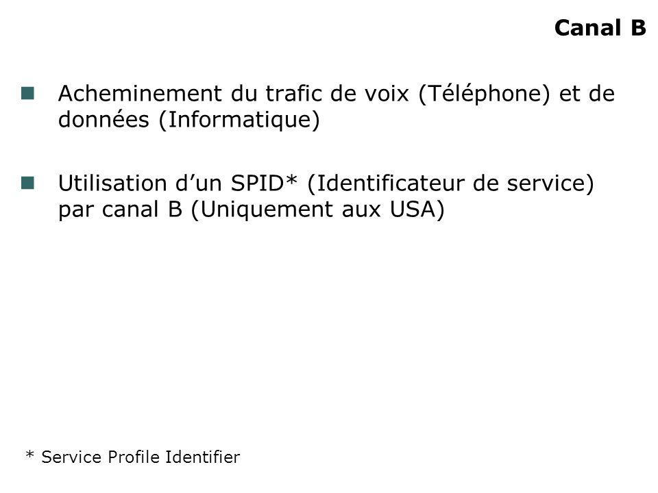 Canal B Acheminement du trafic de voix (Téléphone) et de données (Informatique)