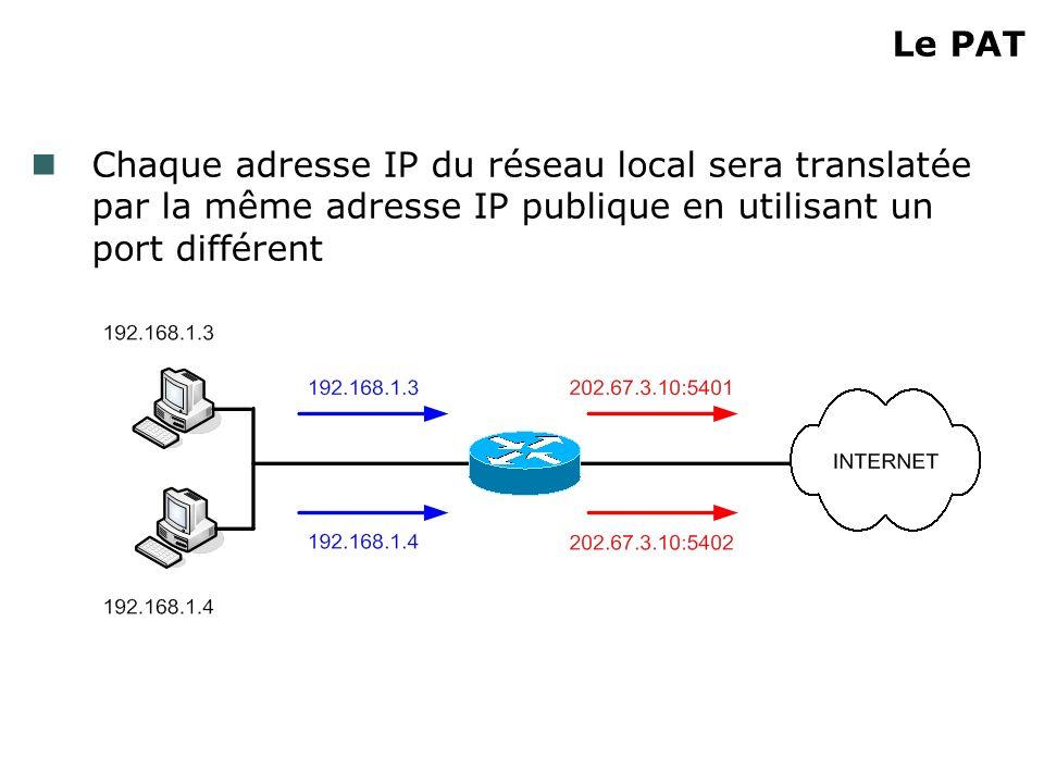 Le PAT Chaque adresse IP du réseau local sera translatée par la même adresse IP publique en utilisant un port différent.