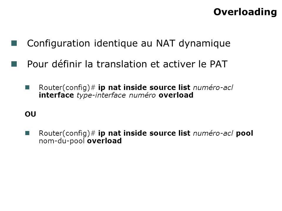 Configuration identique au NAT dynamique