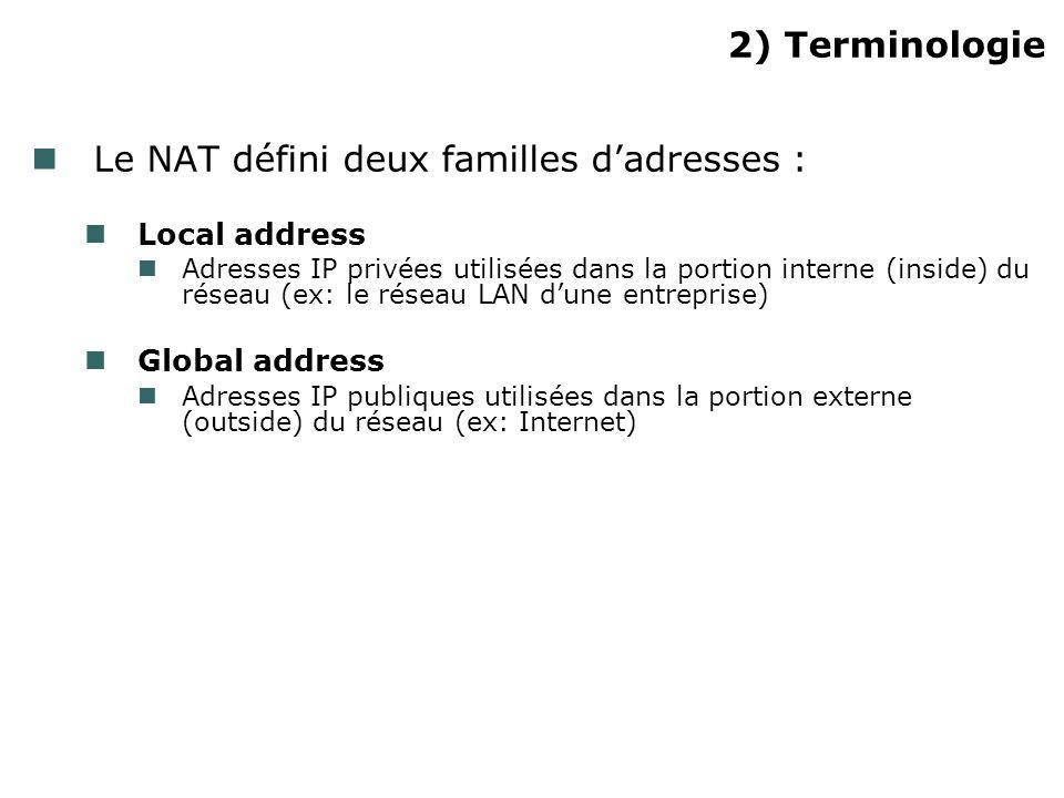 Le NAT défini deux familles d'adresses :