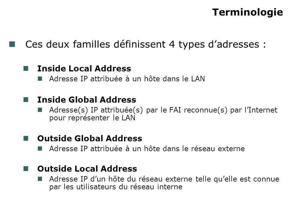 Ces deux familles définissent 4 types d'adresses :