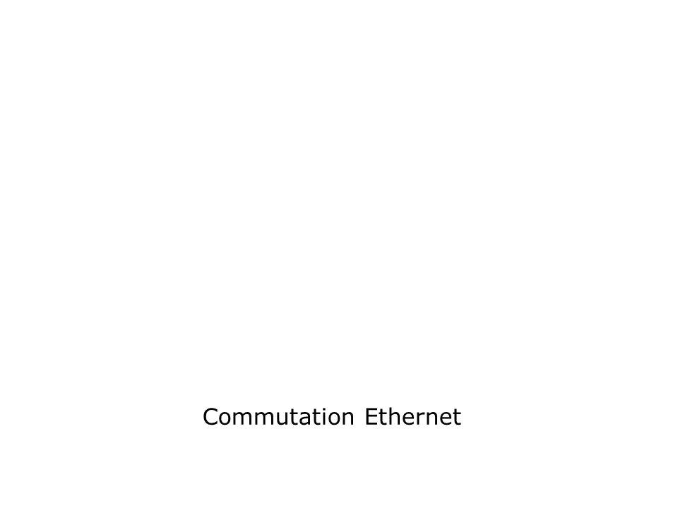 Commutation Ethernet