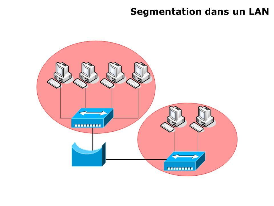 Segmentation dans un LAN