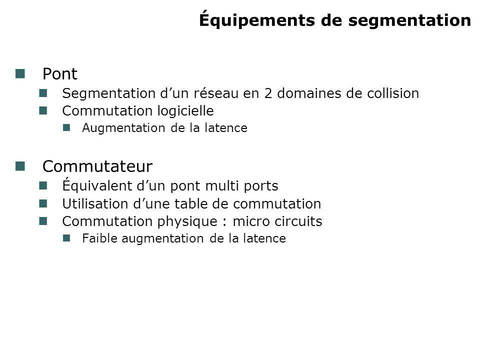 Équipements de segmentation