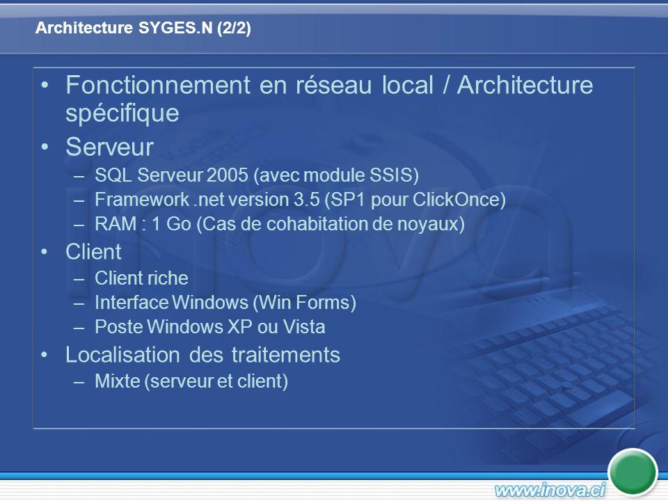 Fonctionnement en réseau local / Architecture spécifique Serveur