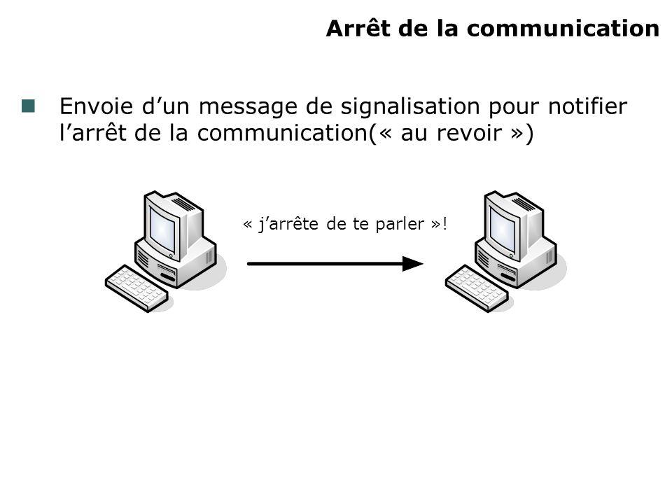 Arrêt de la communication