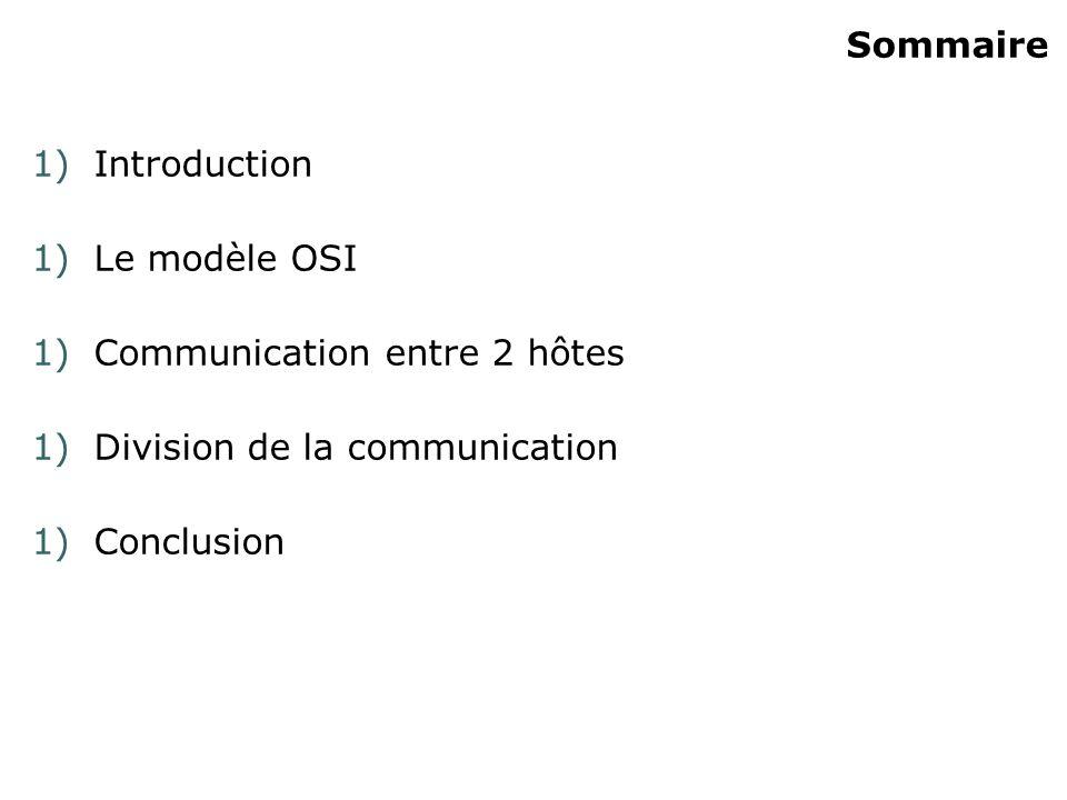 Sommaire Introduction. Le modèle OSI. Communication entre 2 hôtes. Division de la communication.