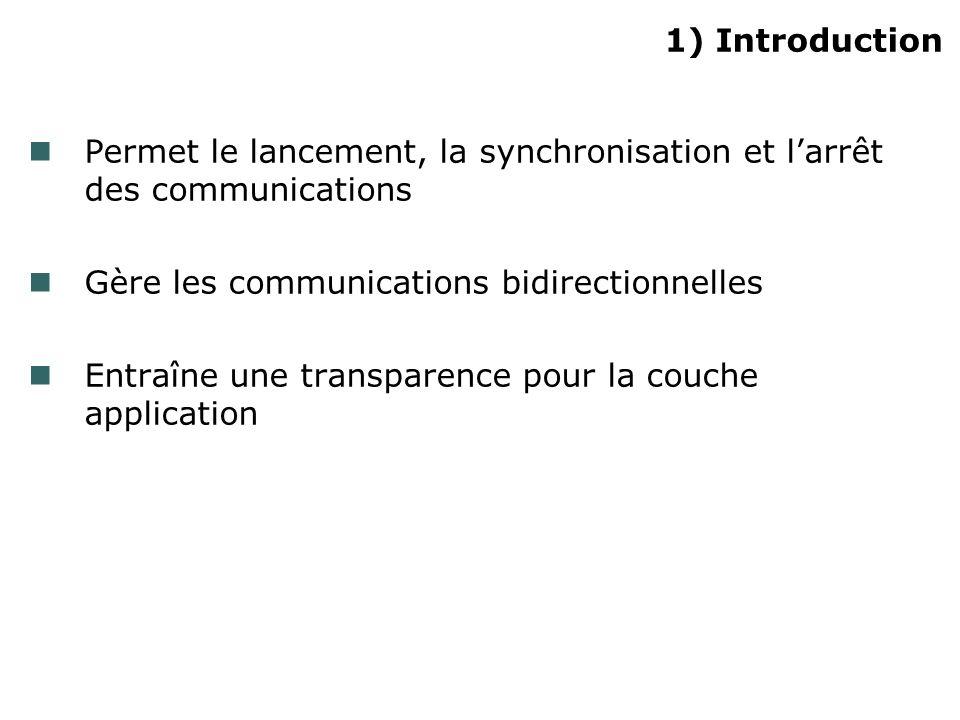 1) Introduction Permet le lancement, la synchronisation et l'arrêt des communications. Gère les communications bidirectionnelles.