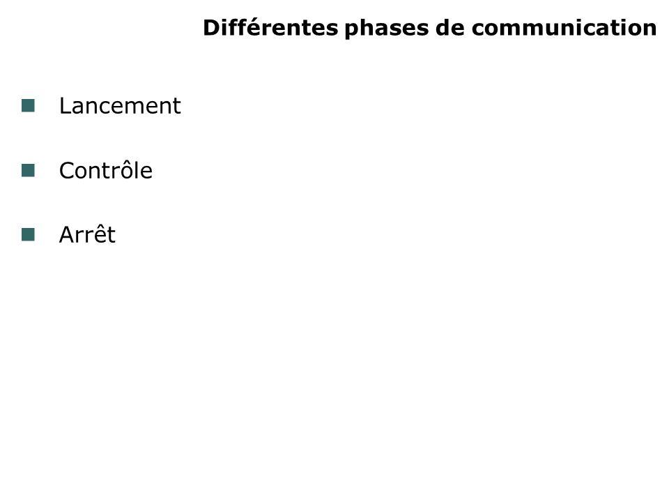 Différentes phases de communication