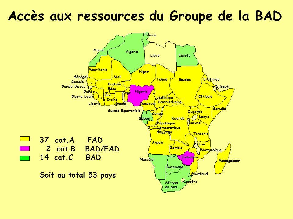 Accès aux ressources du Groupe de la BAD