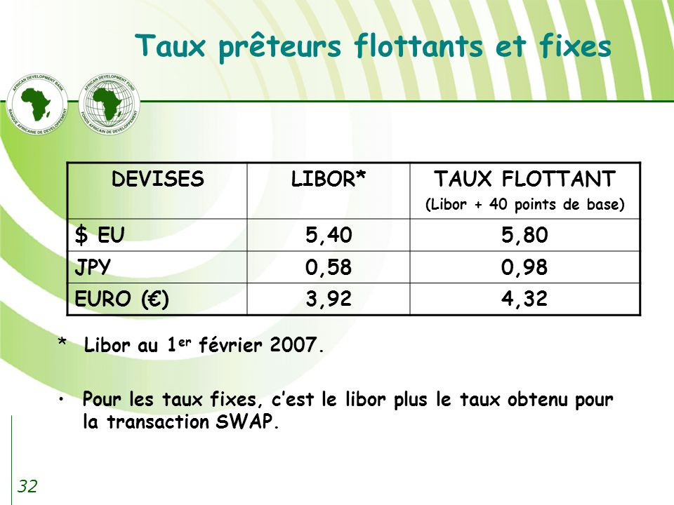 Taux prêteurs flottants et fixes (Libor + 40 points de base)