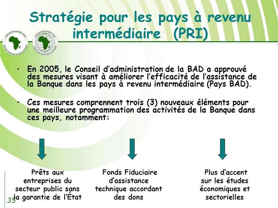 Stratégie pour les pays à revenu intermédiaire (PRI)