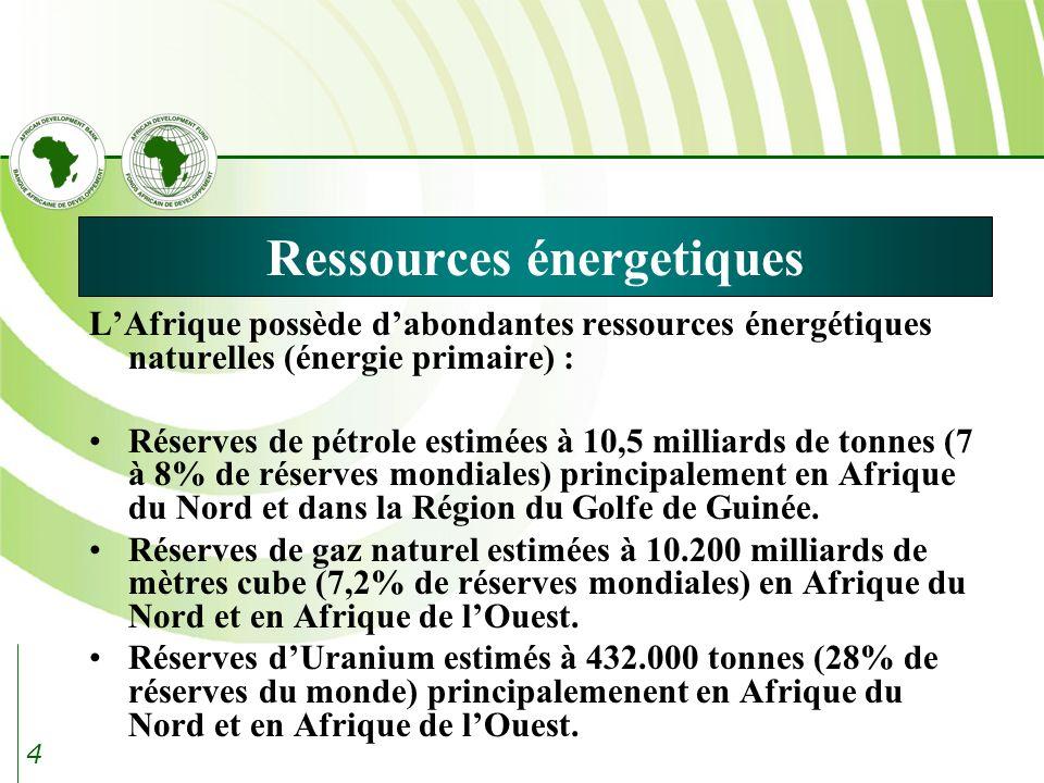 Ressources énergetiques