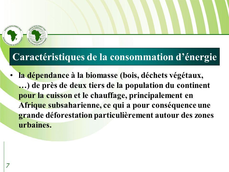 Caractéristiques de la consommation d'énergie