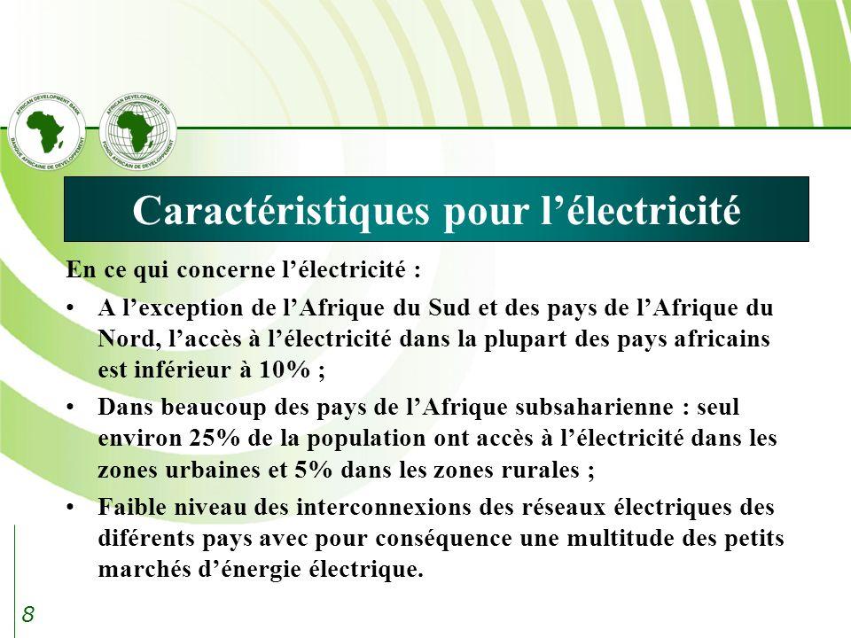 Caractéristiques pour l'électricité