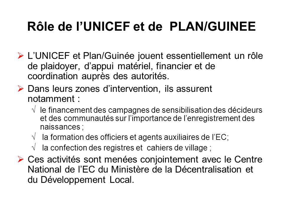 Rôle de l'UNICEF et de PLAN/GUINEE