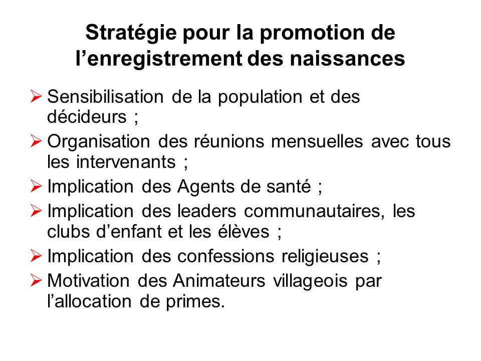 Stratégie pour la promotion de l'enregistrement des naissances