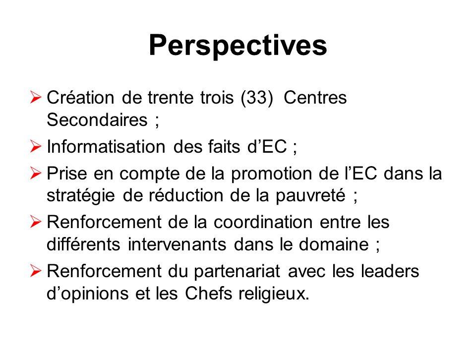 Perspectives Création de trente trois (33) Centres Secondaires ;