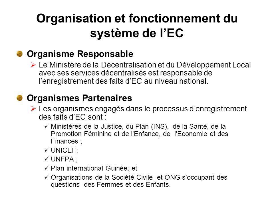 Organisation et fonctionnement du système de l'EC