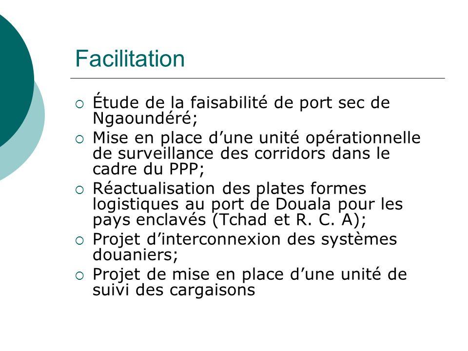 Facilitation Étude de la faisabilité de port sec de Ngaoundéré;