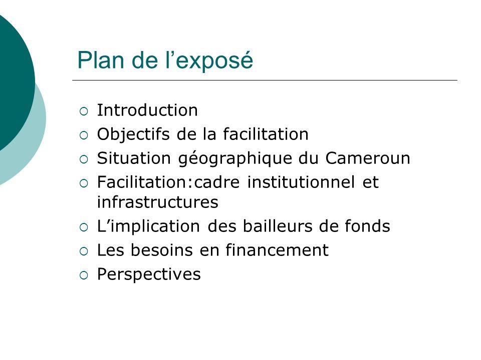 Plan de l'exposé Introduction Objectifs de la facilitation