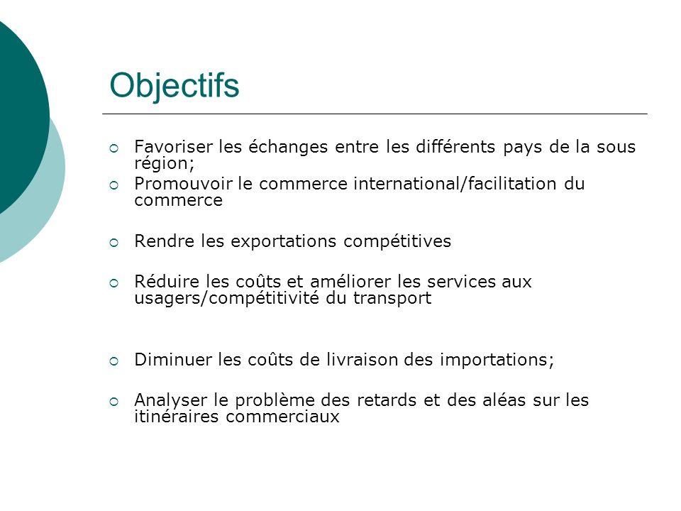 Objectifs Favoriser les échanges entre les différents pays de la sous région; Promouvoir le commerce international/facilitation du commerce.