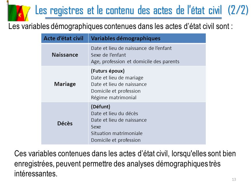 Les registres et le contenu des actes de l'état civil (2/2)