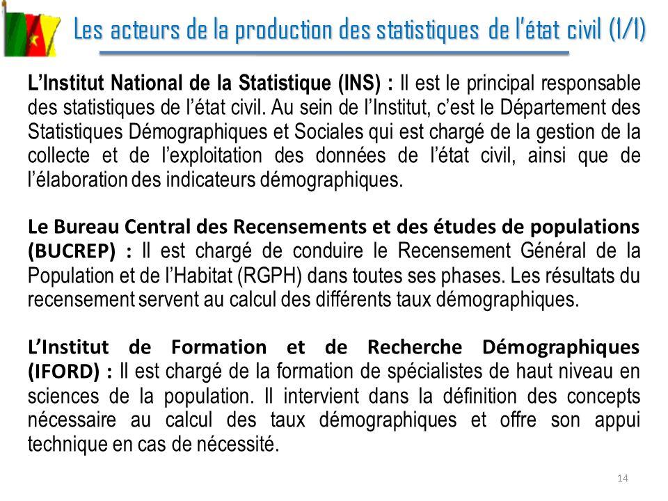 Les acteurs de la production des statistiques de l'état civil (1/1)