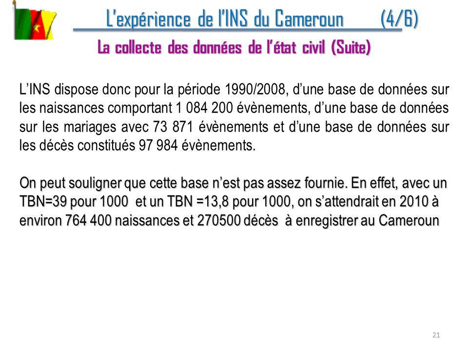 L'expérience de l'INS du Cameroun (4/6)