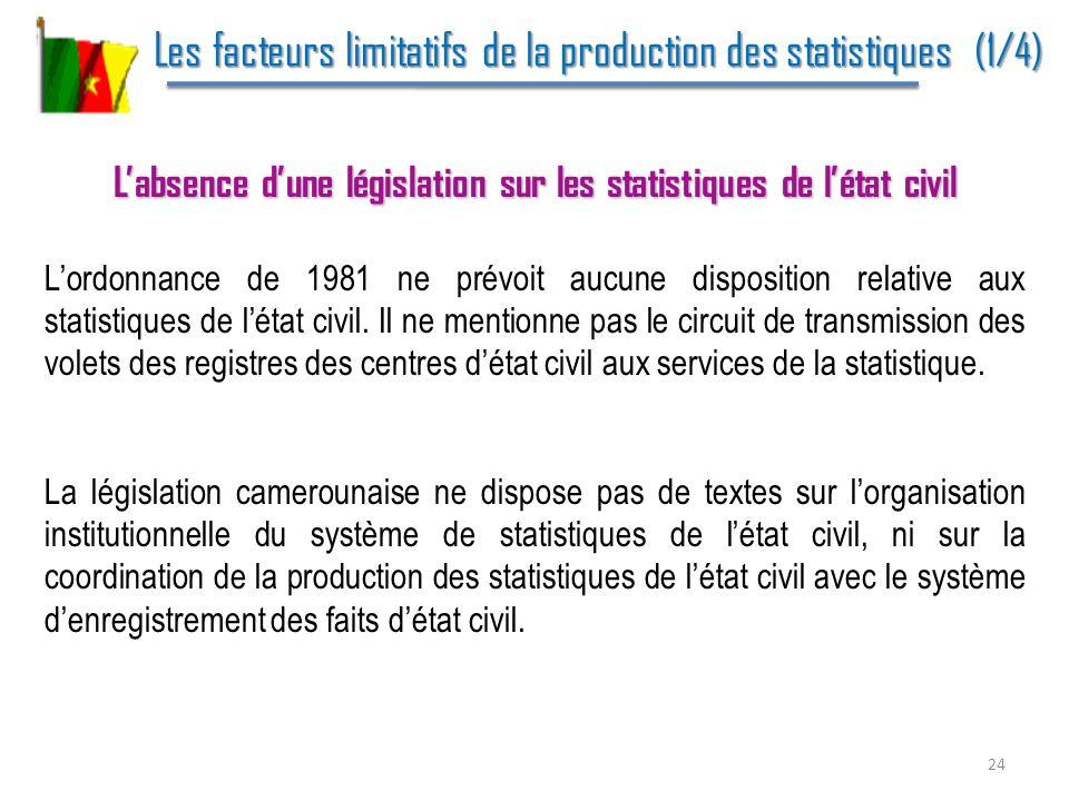 Les facteurs limitatifs de la production des statistiques (1/4)