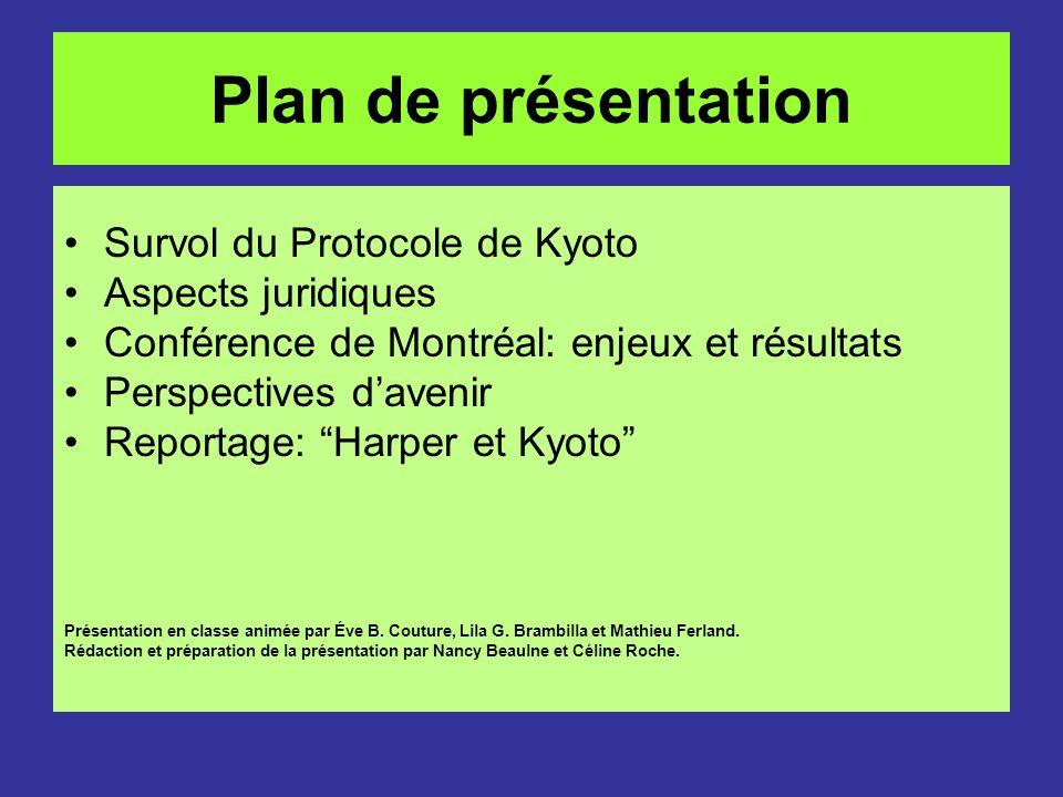 Plan de présentation Survol du Protocole de Kyoto Aspects juridiques