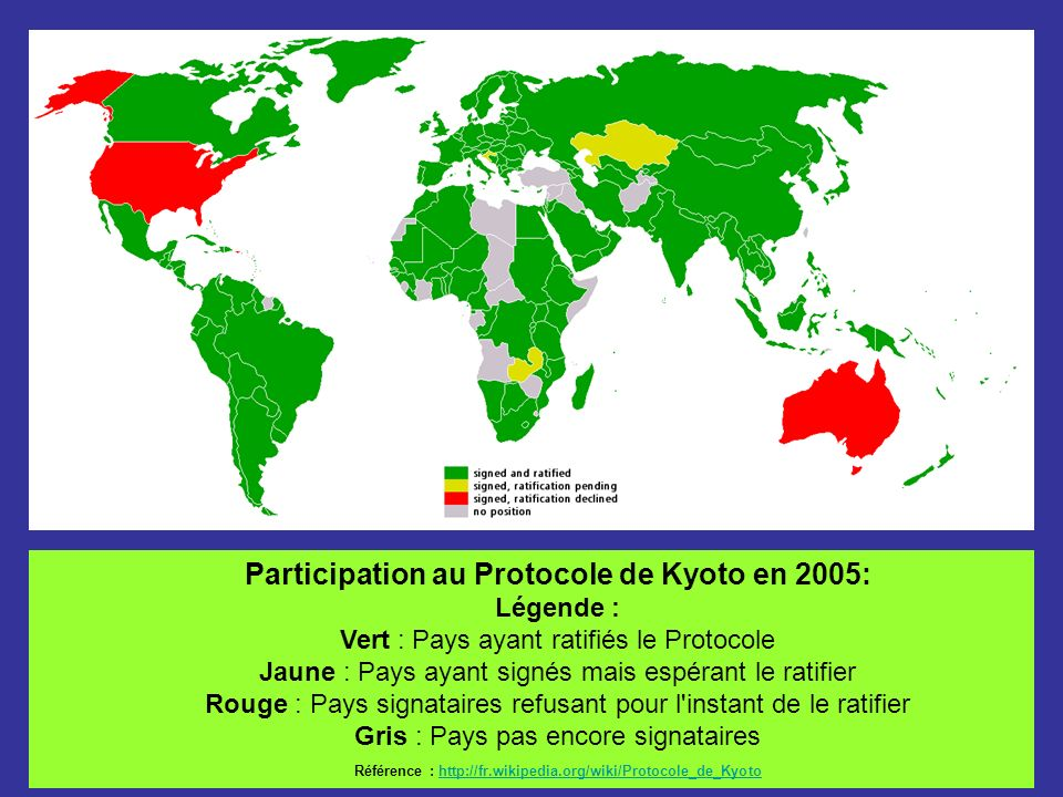 Participation au Protocole de Kyoto en 2005: