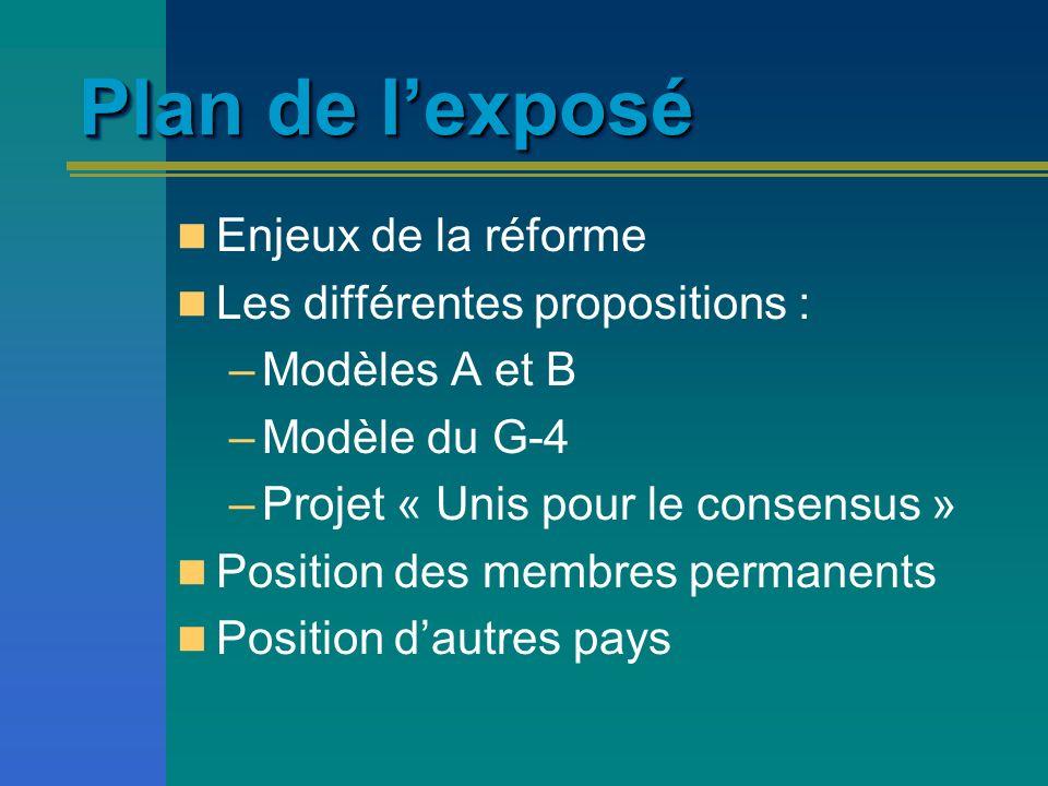 Plan de l'exposé Enjeux de la réforme Les différentes propositions :