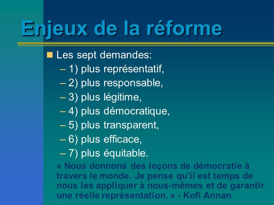 Enjeux de la réforme Les sept demandes: 1) plus représentatif,