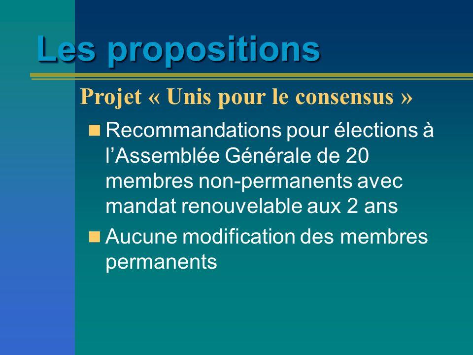 Les propositions Projet « Unis pour le consensus »