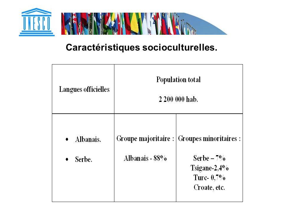 Caractéristiques socioculturelles.