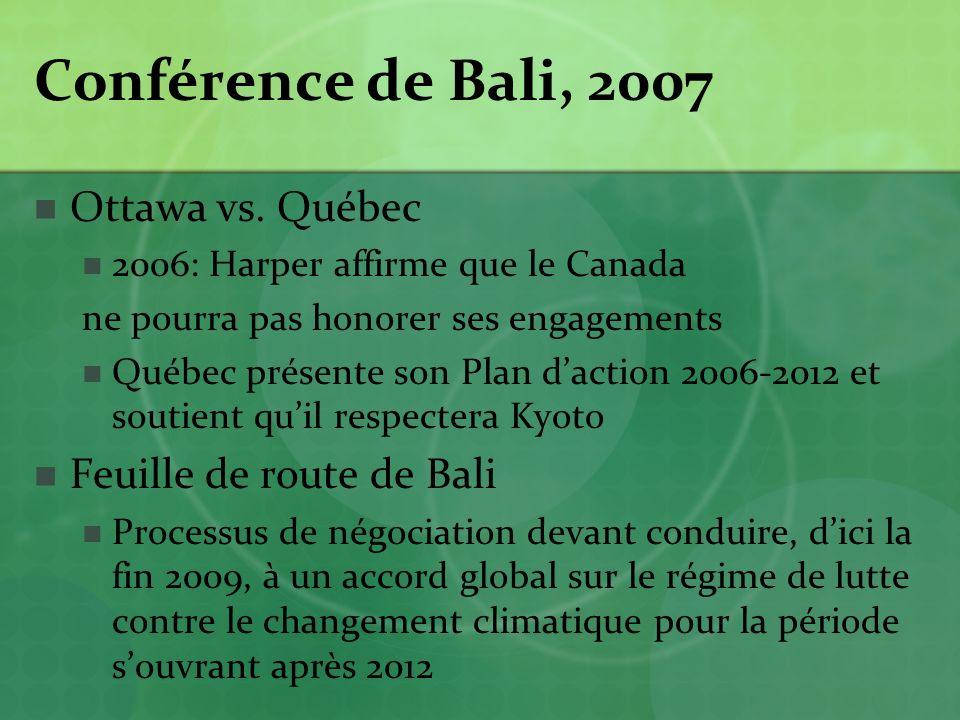 Conférence de Bali, 2007 Ottawa vs. Québec Feuille de route de Bali