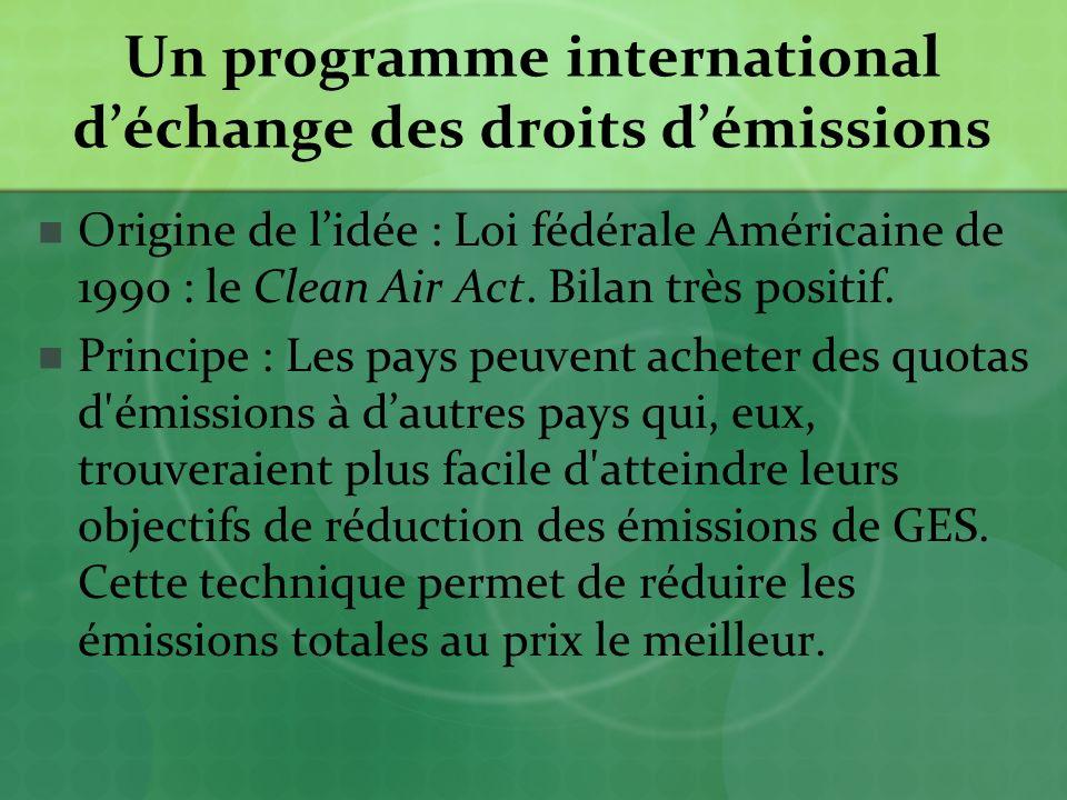 Un programme international d'échange des droits d'émissions