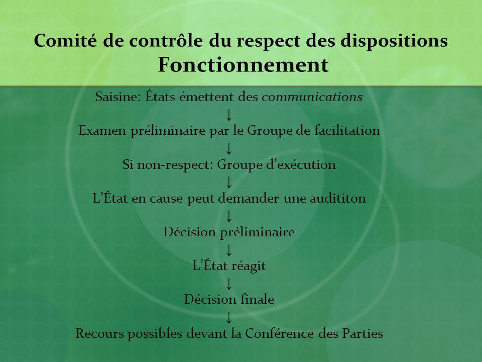 Comité de contrôle du respect des dispositions Fonctionnement