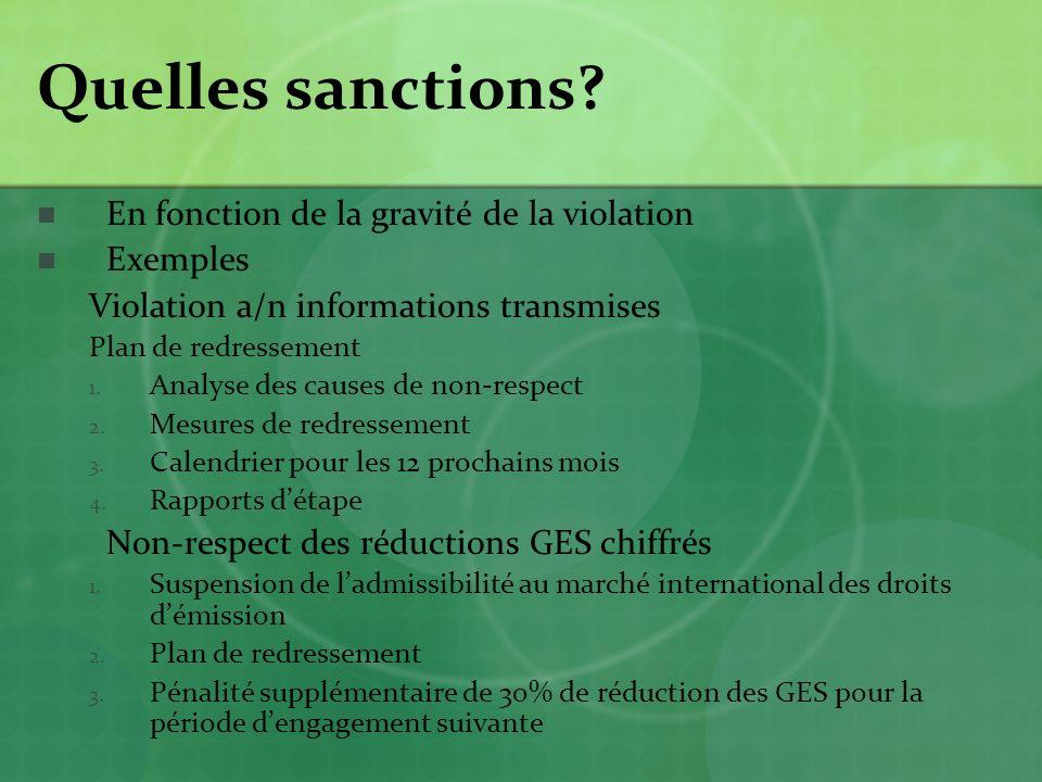Quelles sanctions En fonction de la gravité de la violation Exemples